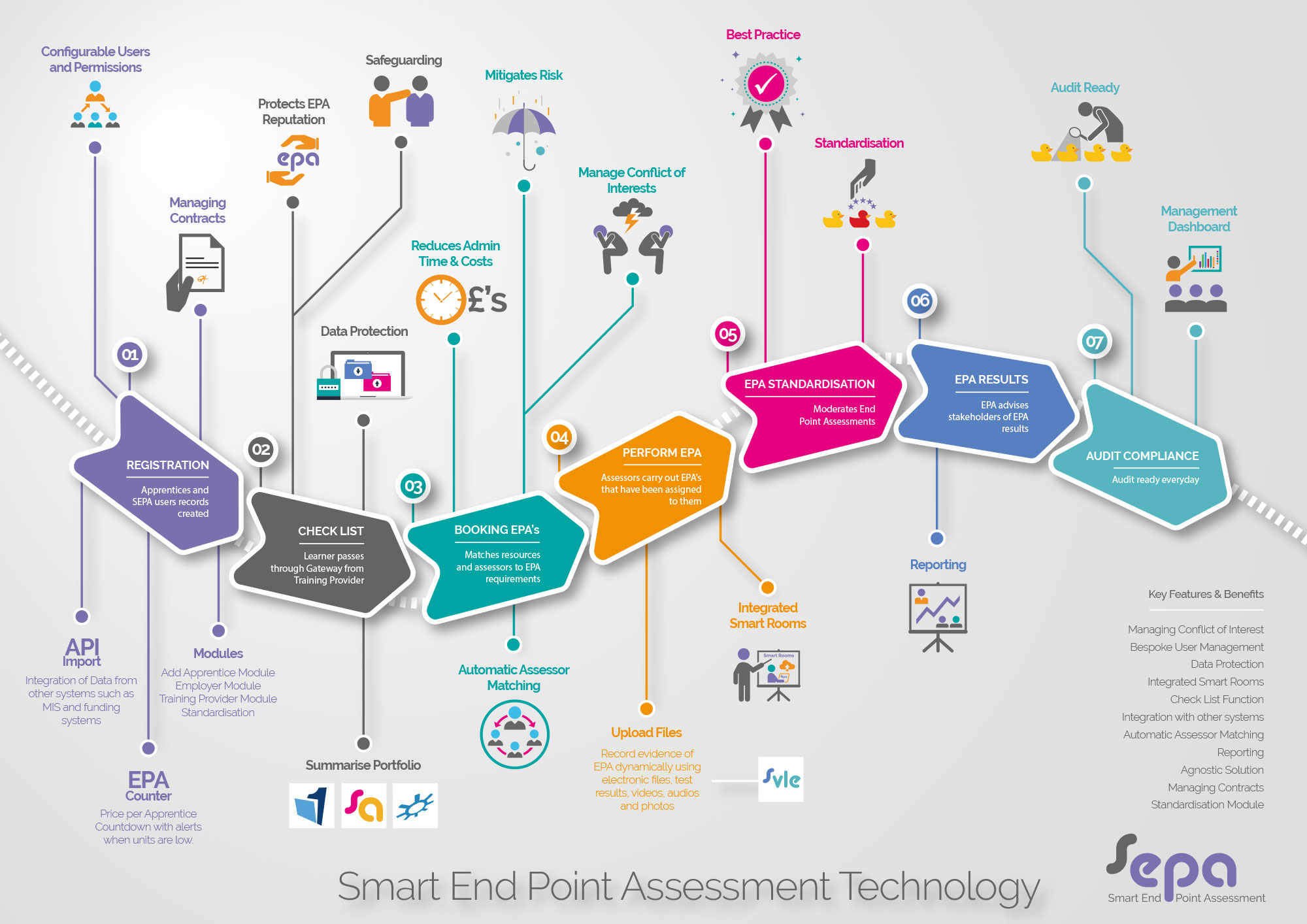 point of view of assessment Teacher's guide author's point of view—additional lesson one | 1 process lesson materials assessment teacher will assess students' ability to effectively.